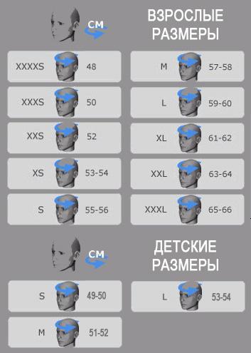 Таблица размеров мотошлемов